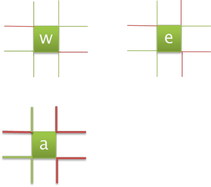 Exemples des cables allumés pour certaines touches.