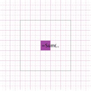 Une cellule qui reçoit une formule.