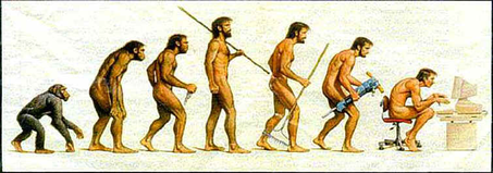 Évolution de l'homme à travers les âges.
