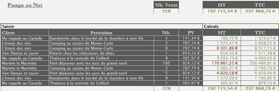 Insertion ligne au milieu d'un tableau Microsoft Excel.