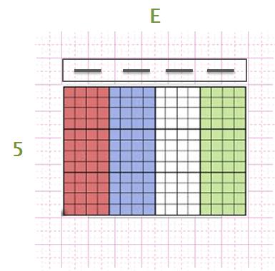 Tableau présenté sous forme de colonnes.
