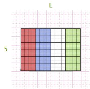 Le tableau simple organisation des données.